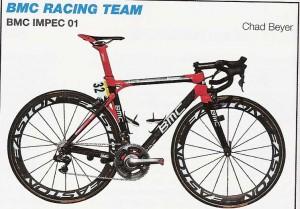 vélo  BMC Racing Team